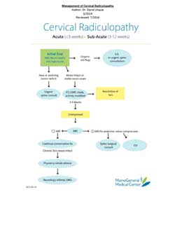 management of cervical radiculopathy